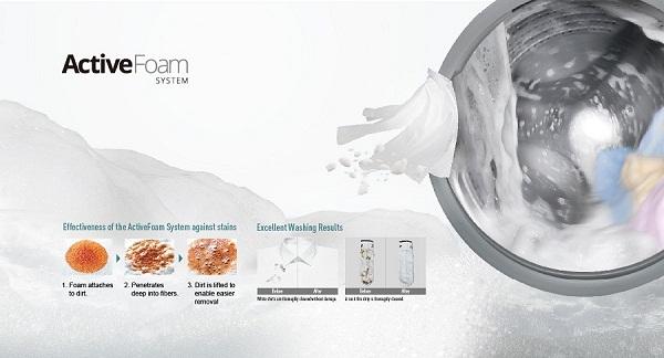 Công nghệ tạo bọt siêu mịn Active Foam