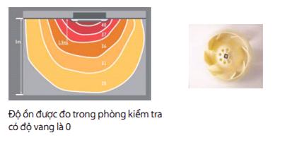 Máy Lạnh Âm Trần LG HT-C368HLA1