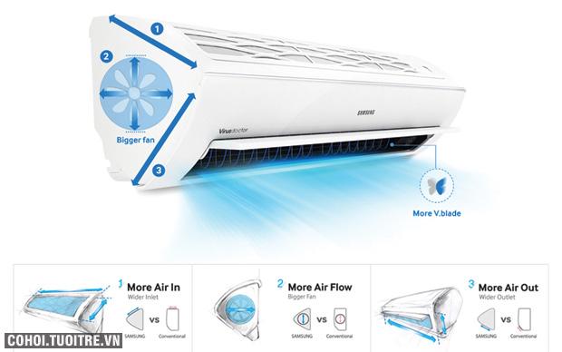 Tìm hiểu về thiết kế tam diện trên máy lạnh Samsung